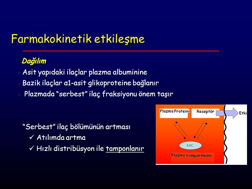 Farmakokinetik etkileşme