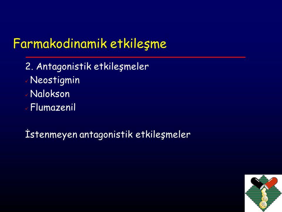 Farmakodinamik etkileşme