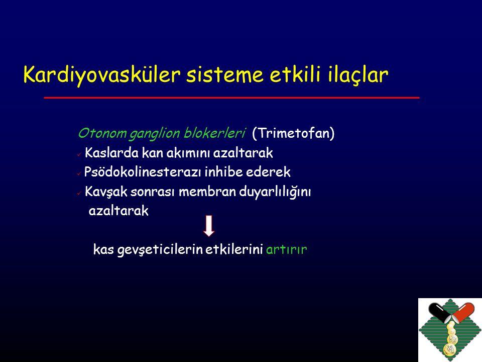 Kardiyovasküler sisteme etkili ilaçlar