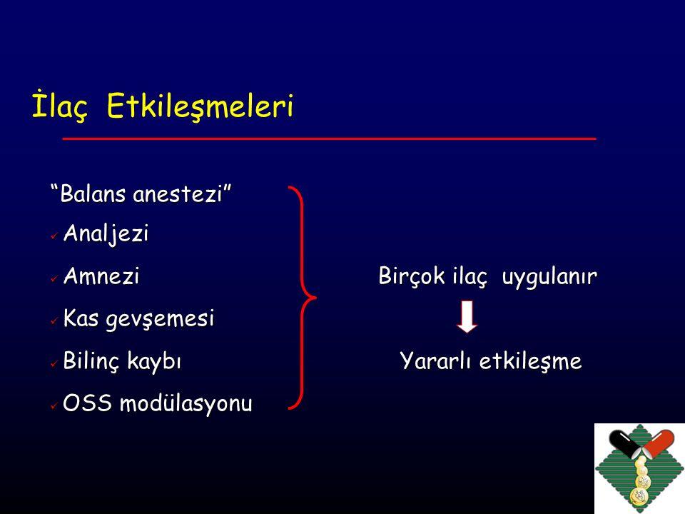 İlaç Etkileşmeleri Balans anestezi Analjezi