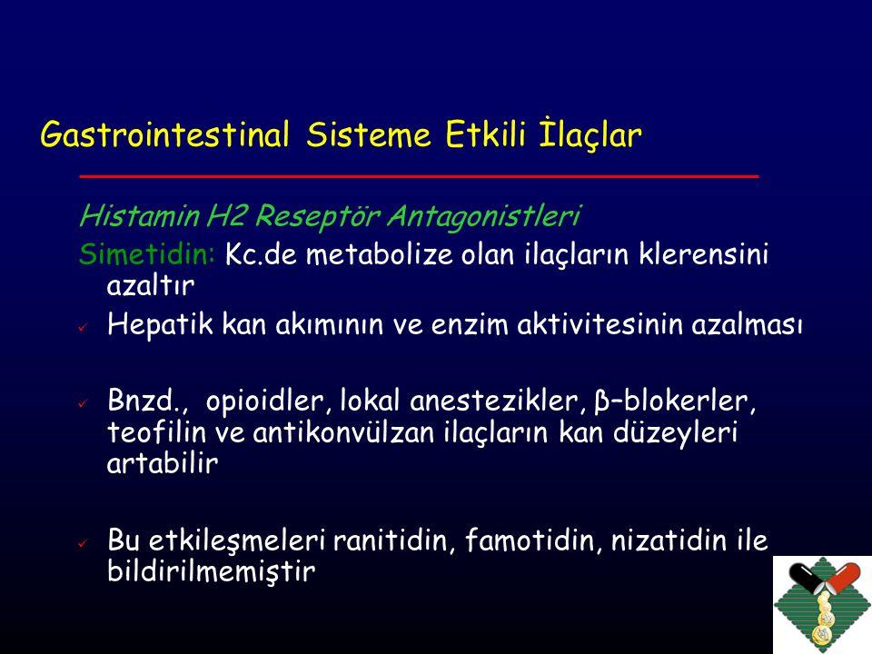 Gastrointestinal Sisteme Etkili İlaçlar
