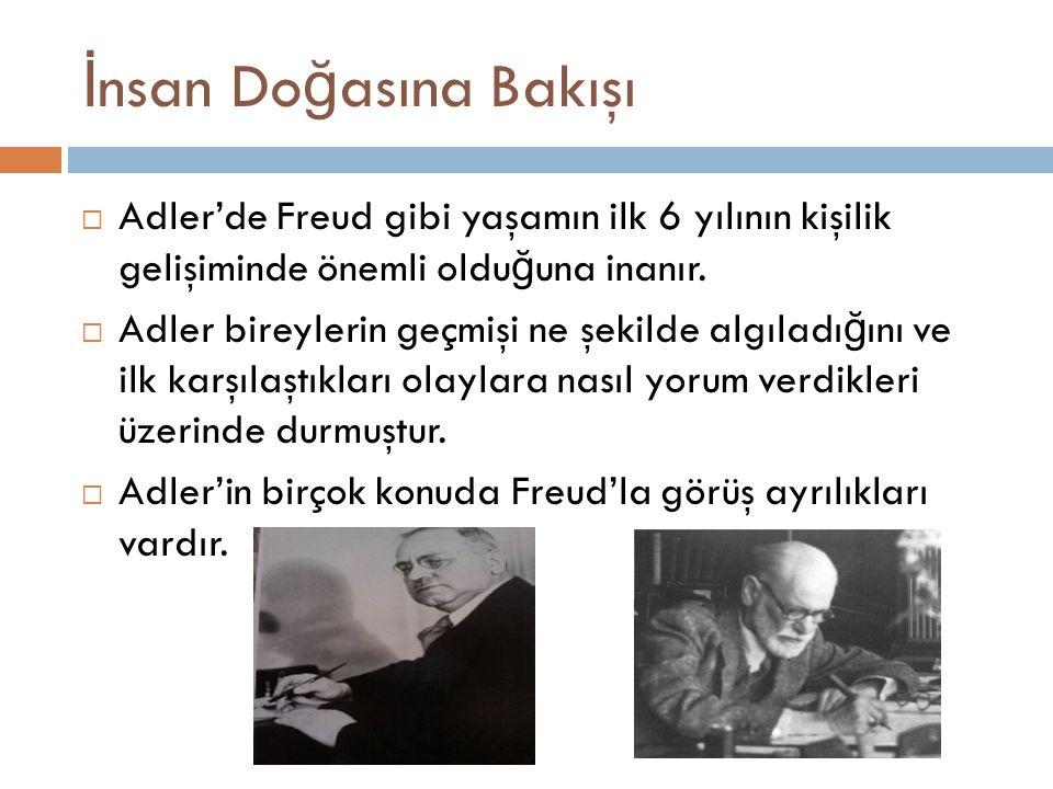 İnsan Doğasına Bakışı Adler'de Freud gibi yaşamın ilk 6 yılının kişilik gelişiminde önemli olduğuna inanır.