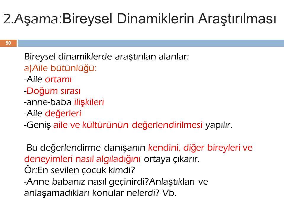2.Aşama:Bireysel Dinamiklerin Araştırılması