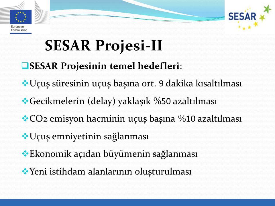 SESAR Projesi-II SESAR Projesinin temel hedefleri: