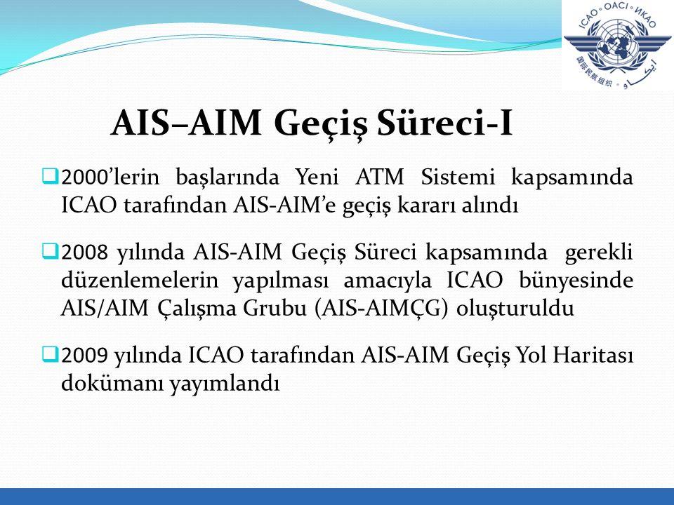 AIS–AIM Geçiş Süreci-I