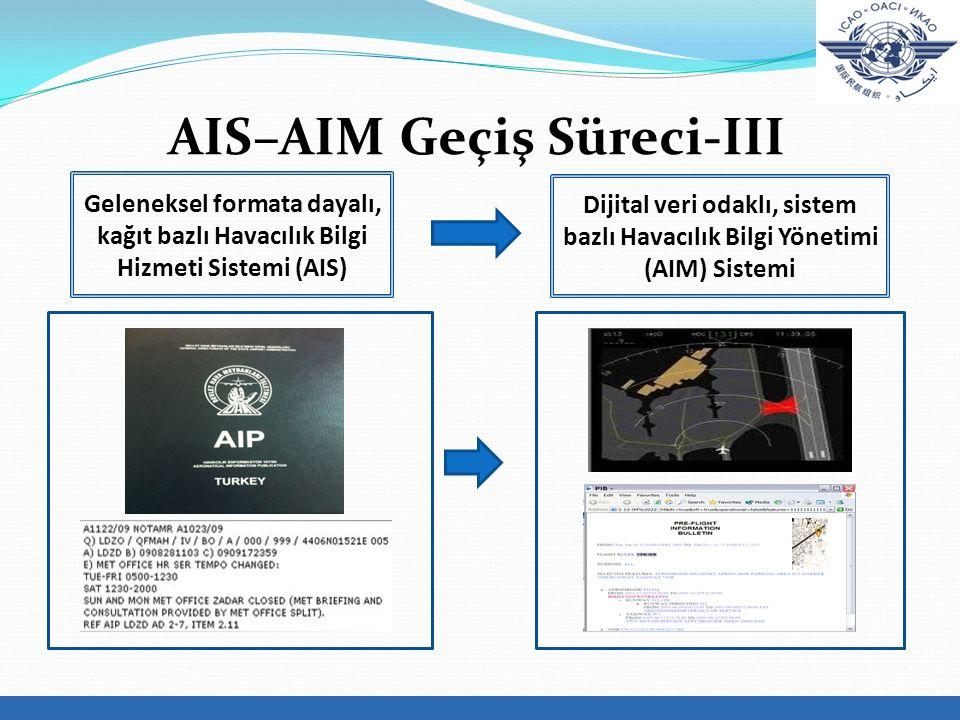 AIS–AIM Geçiş Süreci-III