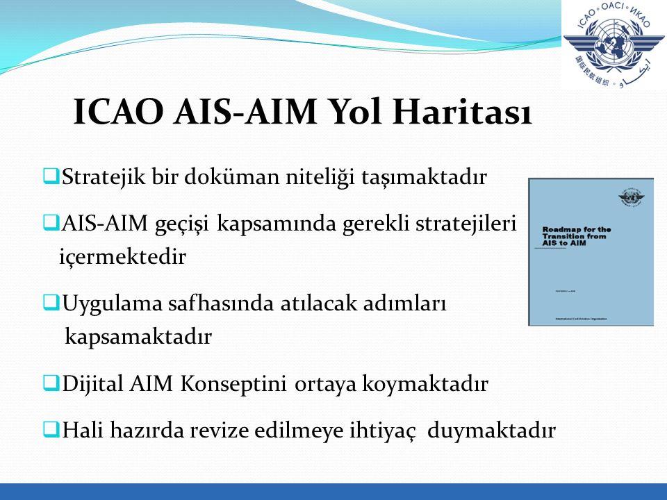 ICAO AIS-AIM Yol Haritası
