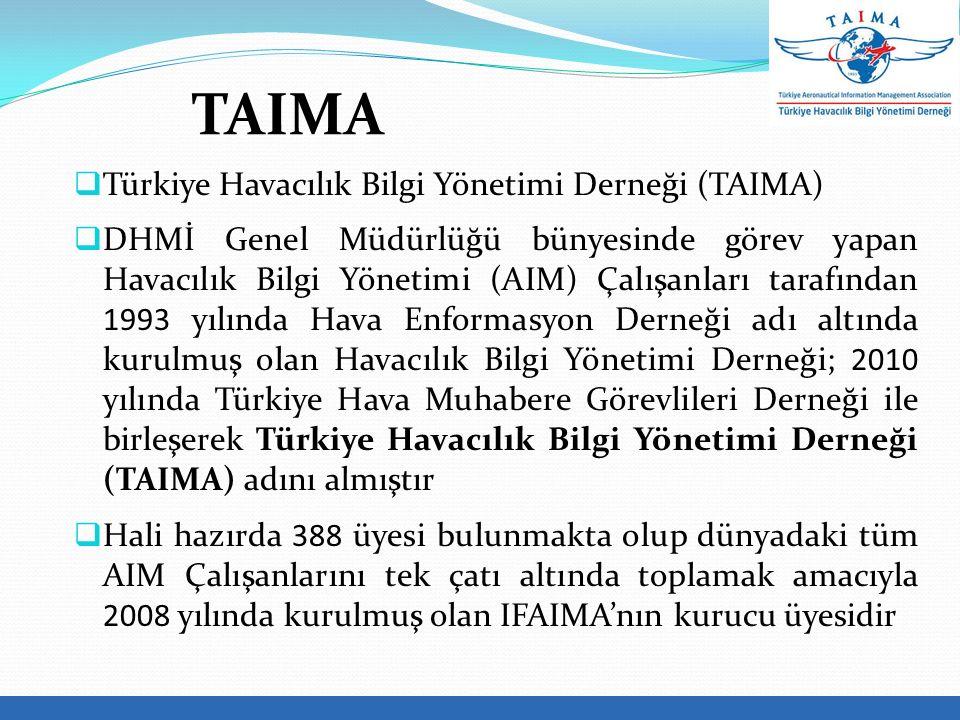 TAIMA Türkiye Havacılık Bilgi Yönetimi Derneği (TAIMA)