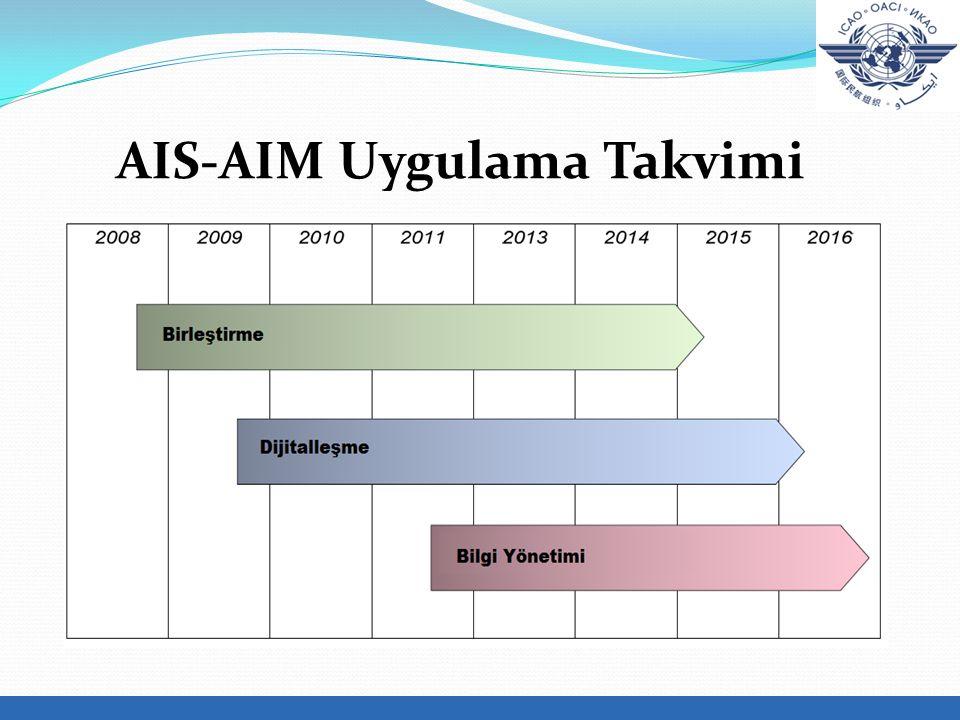 AIS-AIM Uygulama Takvimi