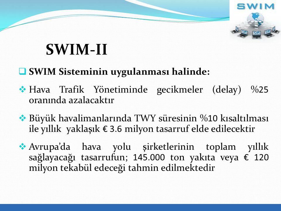 SWIM-II SWIM Sisteminin uygulanması halinde:
