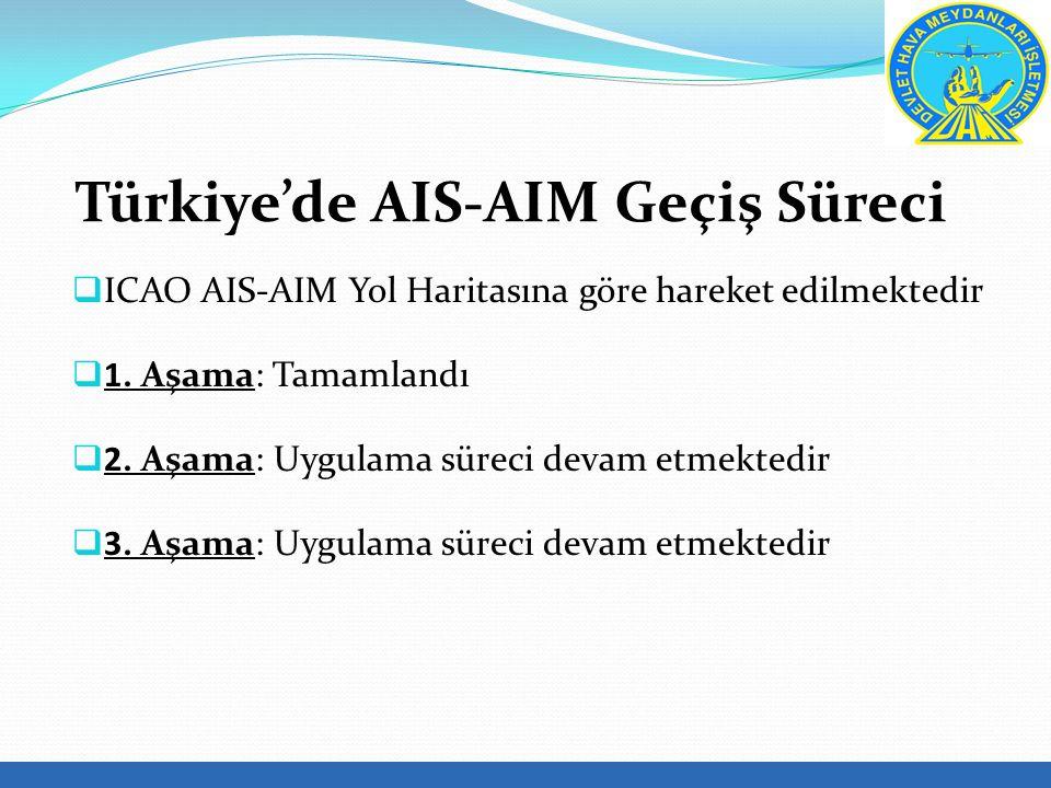Türkiye'de AIS-AIM Geçiş Süreci