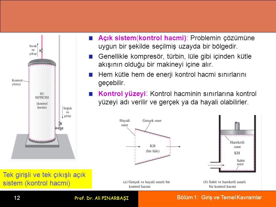Açık sistem(kontrol hacmi): Problemin çözümüne uygun bir şekilde seçilmiş uzayda bir bölgedir.