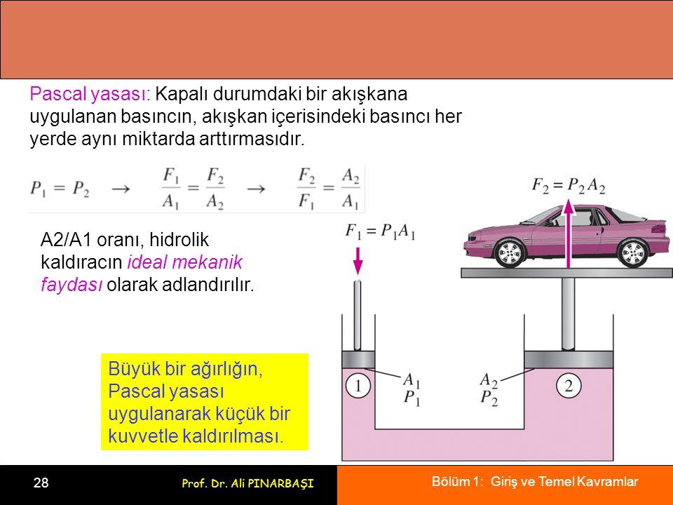 Pascal yasası: Kapalı durumdaki bir akışkana uygulanan basıncın, akışkan içerisindeki basıncı her yerde aynı miktarda arttırmasıdır.