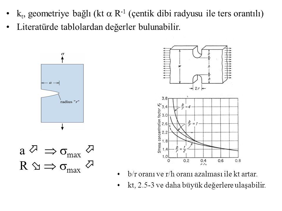 kt, geometriye bağlı (kt  R-1 (çentik dibi radyusu ile ters orantılı)