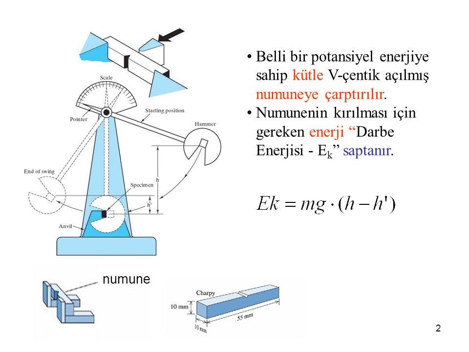 Belli bir potansiyel enerjiye sahip kütle V-çentik açılmış numuneye çarptırılır.