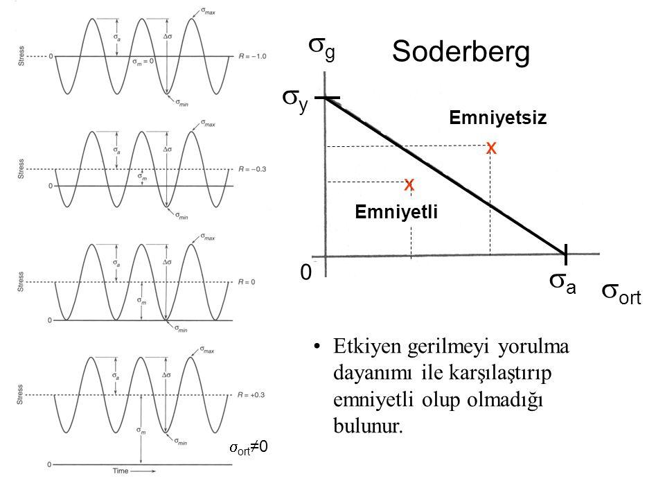 g Soderberg y a ort x x