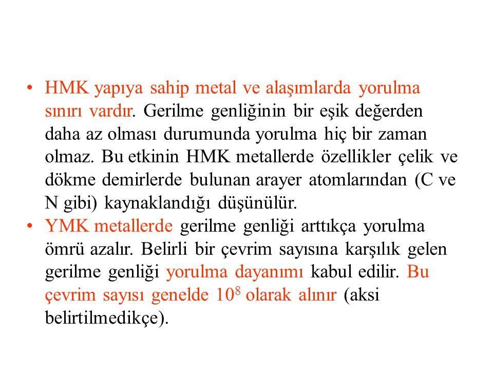 HMK yapıya sahip metal ve alaşımlarda yorulma sınırı vardır
