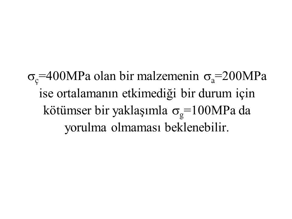 ç=400MPa olan bir malzemenin a=200MPa ise ortalamanın etkimediği bir durum için kötümser bir yaklaşımla g=100MPa da yorulma olmaması beklenebilir.