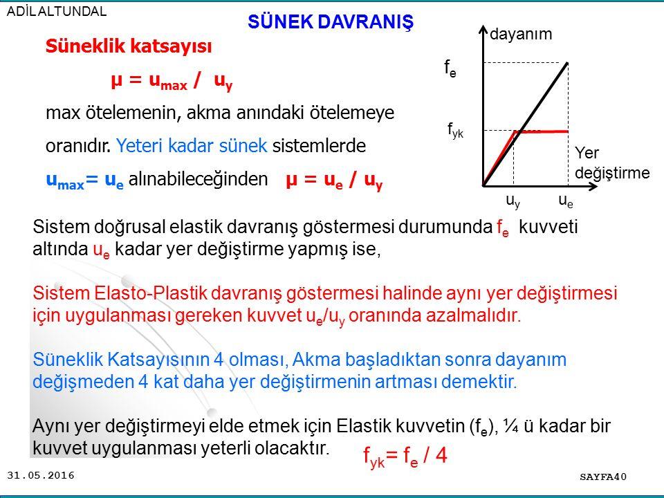 fyk= fe / 4 SÜNEK DAVRANIŞ Süneklik katsayısı μ = umax / uy fe