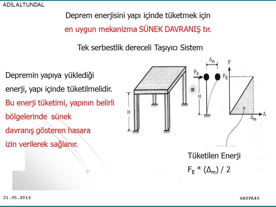 Deprem enerjisini yapı içinde tüketmek için