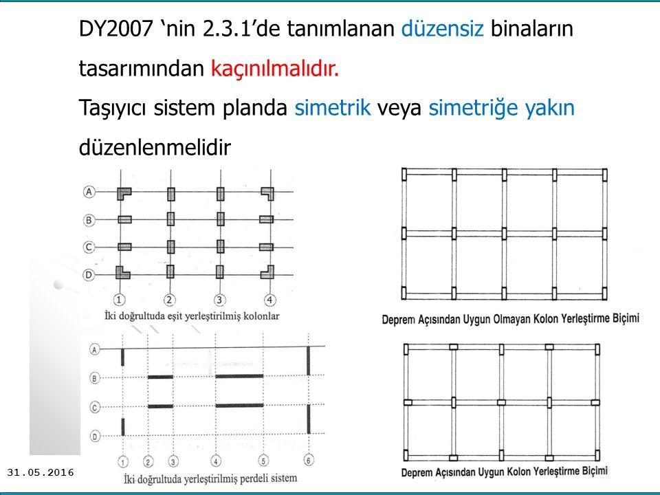 DY2007 'nin 2.3.1'de tanımlanan düzensiz binaların tasarımından kaçınılmalıdır.