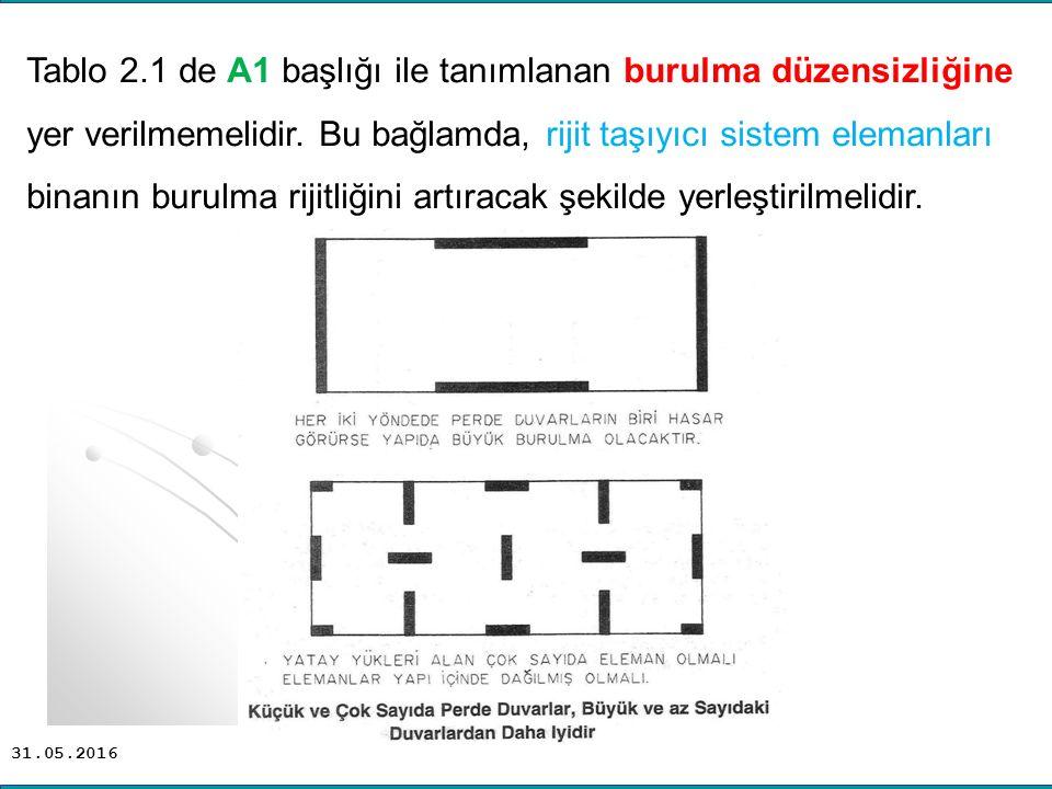 Tablo 2.1 de A1 başlığı ile tanımlanan burulma düzensizliğine yer verilmemelidir.