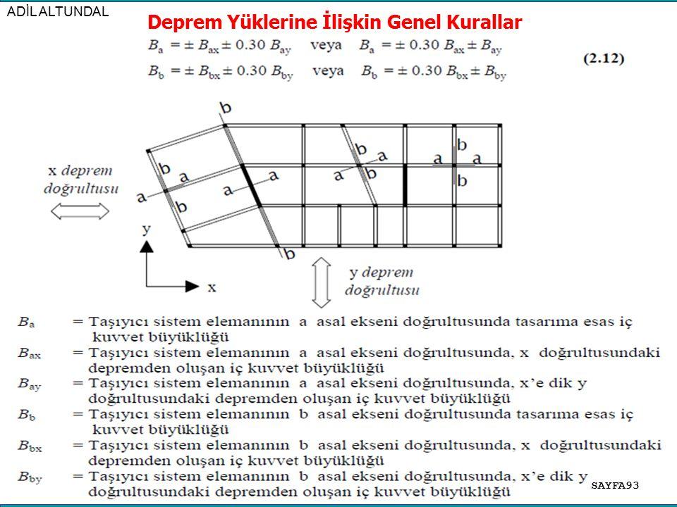Deprem Yüklerine İlişkin Genel Kurallar