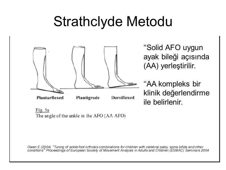 Strathclyde Metodu ''Solid AFO uygun ayak bileği açısında (AA) yerleştirilir.
