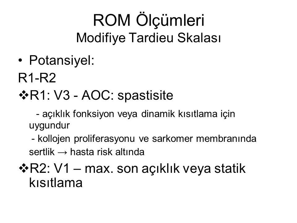 ROM Ölçümleri Modifiye Tardieu Skalası