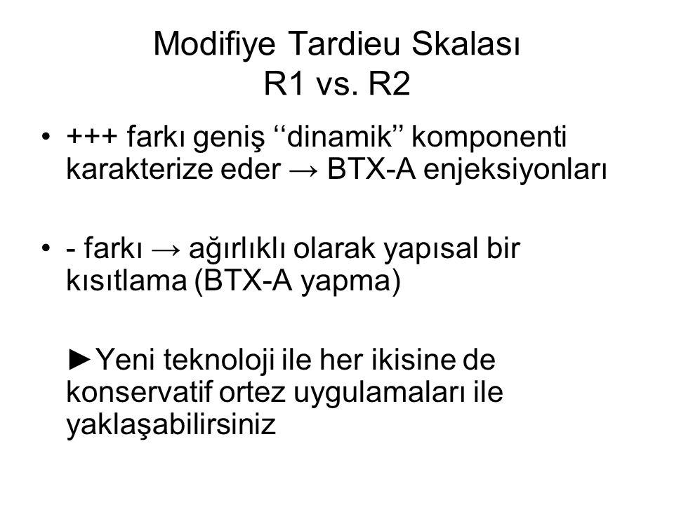 Modifiye Tardieu Skalası R1 vs. R2