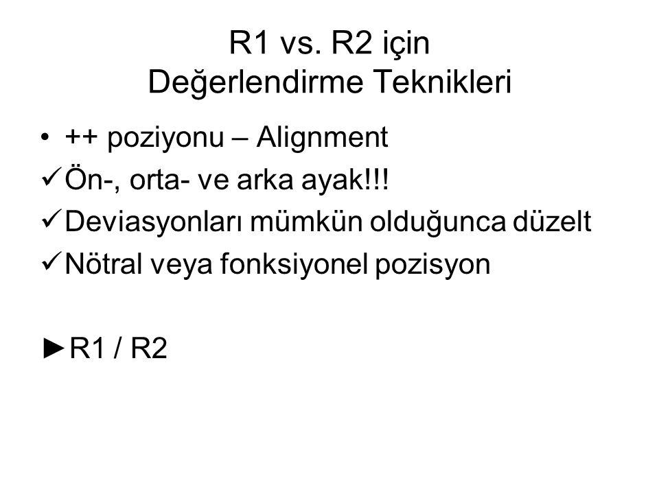 R1 vs. R2 için Değerlendirme Teknikleri