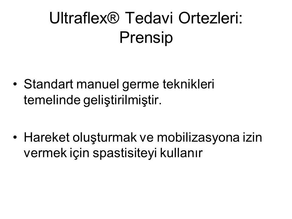 Ultraflex® Tedavi Ortezleri: Prensip