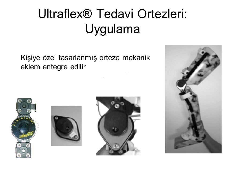 Ultraflex® Tedavi Ortezleri: Uygulama