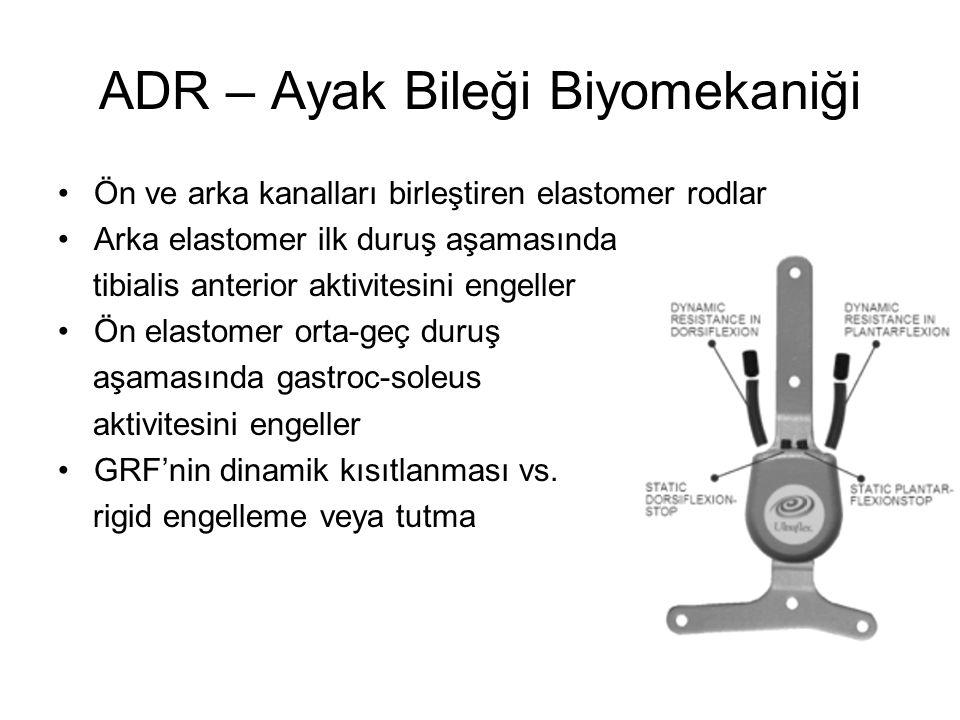 ADR – Ayak Bileği Biyomekaniği