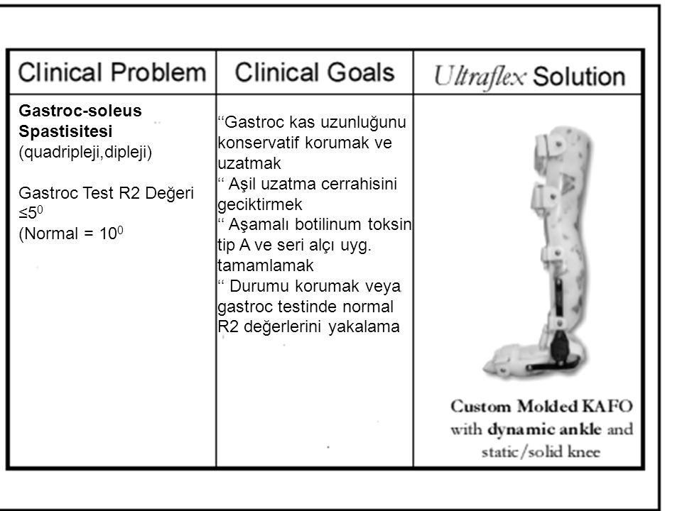 Gastroc-soleus Spastisitesi. (quadripleji,dipleji) Gastroc Test R2 Değeri. ≤50. (Normal = 100. ''Gastroc kas uzunluğunu.