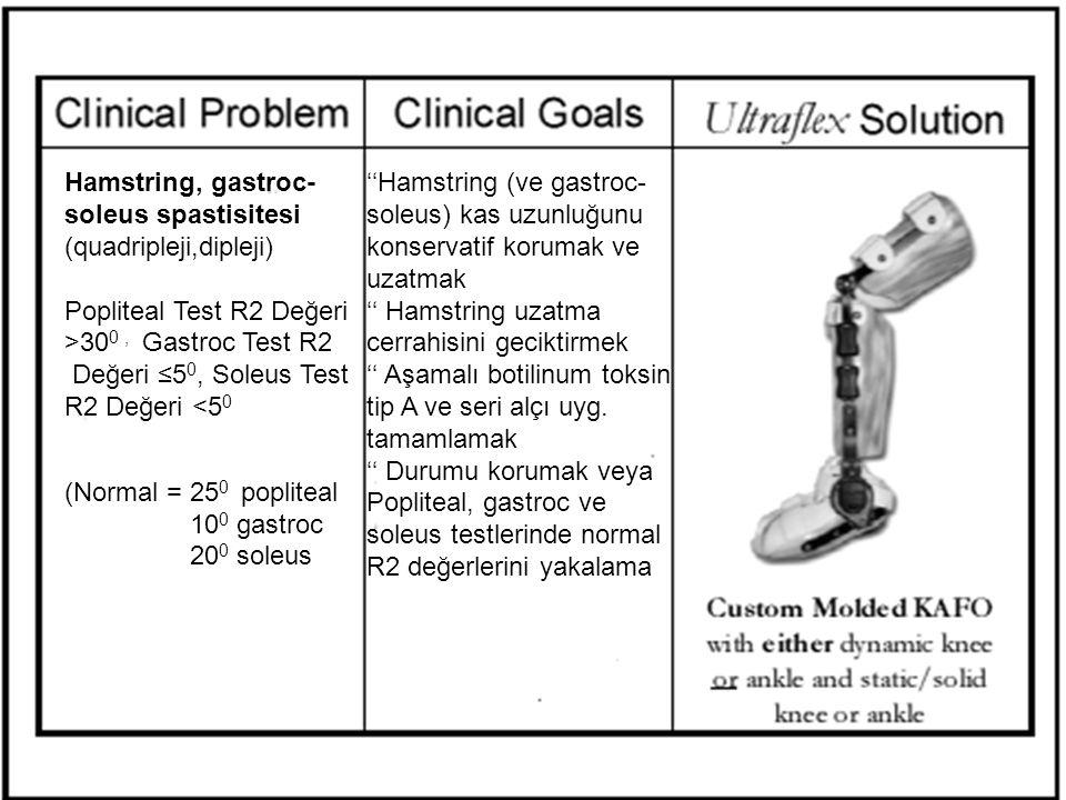 Hamstring, gastroc- soleus spastisitesi. (quadripleji,dipleji) Popliteal Test R2 Değeri. >300 , Gastroc Test R2.