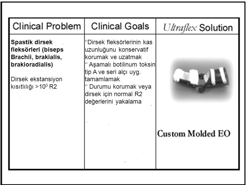Spastik dirsek fleksörleri (biseps. Brachii, brakialis, brakioradialis) Dirsek ekstansiyon. kısıtlılığı >100 R2.
