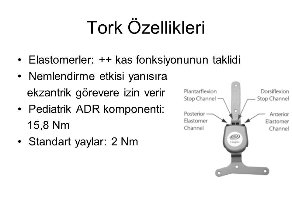Tork Özellikleri Elastomerler: ++ kas fonksiyonunun taklidi