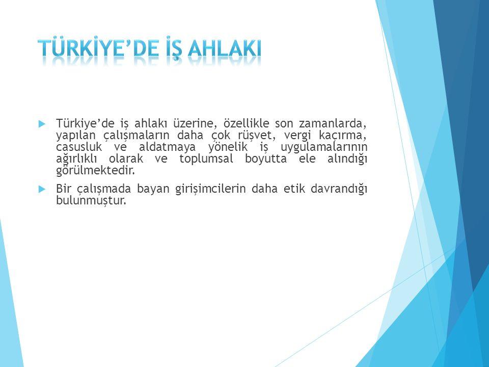 TÜRKİYE'DE İŞ AHLAKI