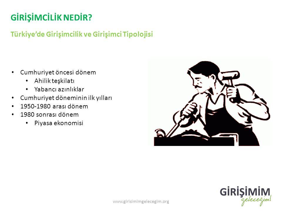 GİRİŞİMCİLİK NEDİR Türkiye'de Girişimcilik ve Girişimci Tipolojisi