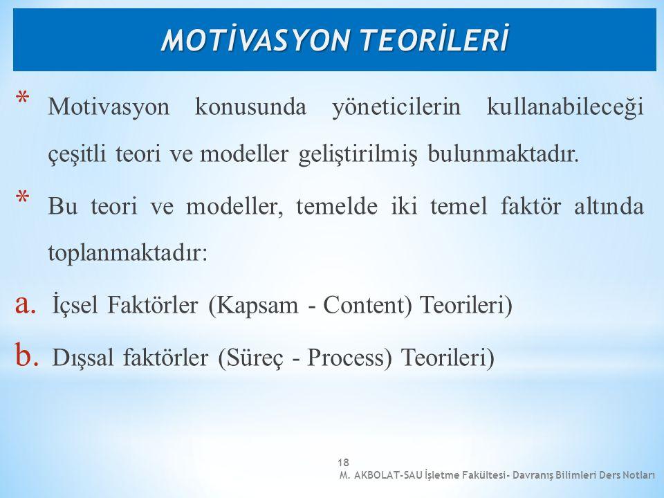 MOTİVASYON TEORİLERİ Motivasyon konusunda yöneticilerin kullanabileceği çeşitli teori ve modeller geliştirilmiş bulunmaktadır.