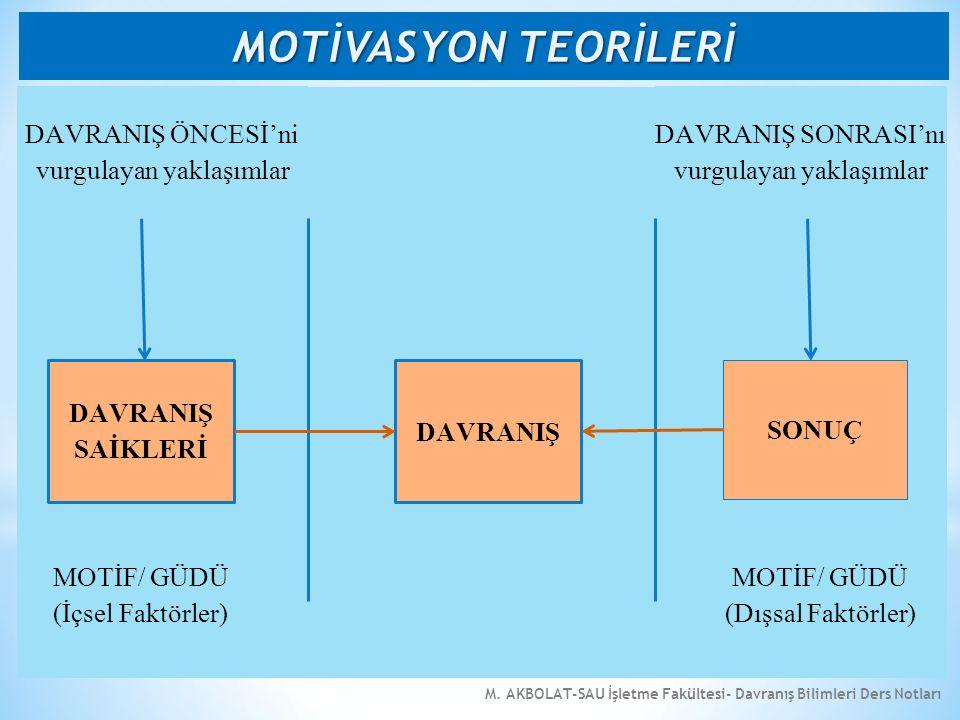 MOTİVASYON TEORİLERİ DAVRANIŞ ÖNCESİ'ni vurgulayan yaklaşımlar
