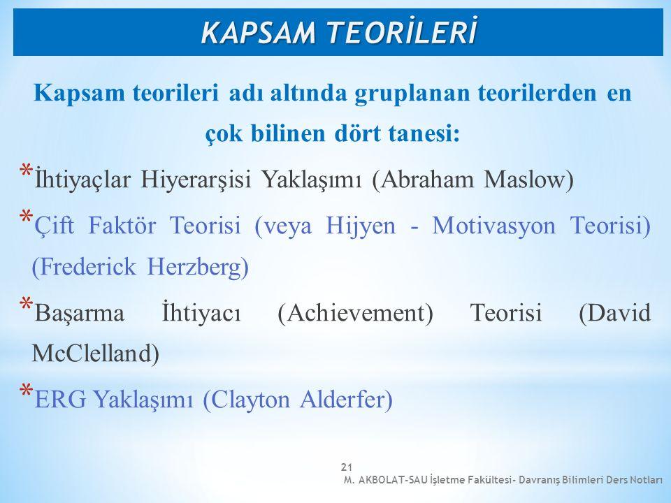 KAPSAM TEORİLERİ Kapsam teorileri adı altında gruplanan teorilerden en çok bilinen dört tanesi: İhtiyaçlar Hiyerarşisi Yaklaşımı (Abraham Maslow)