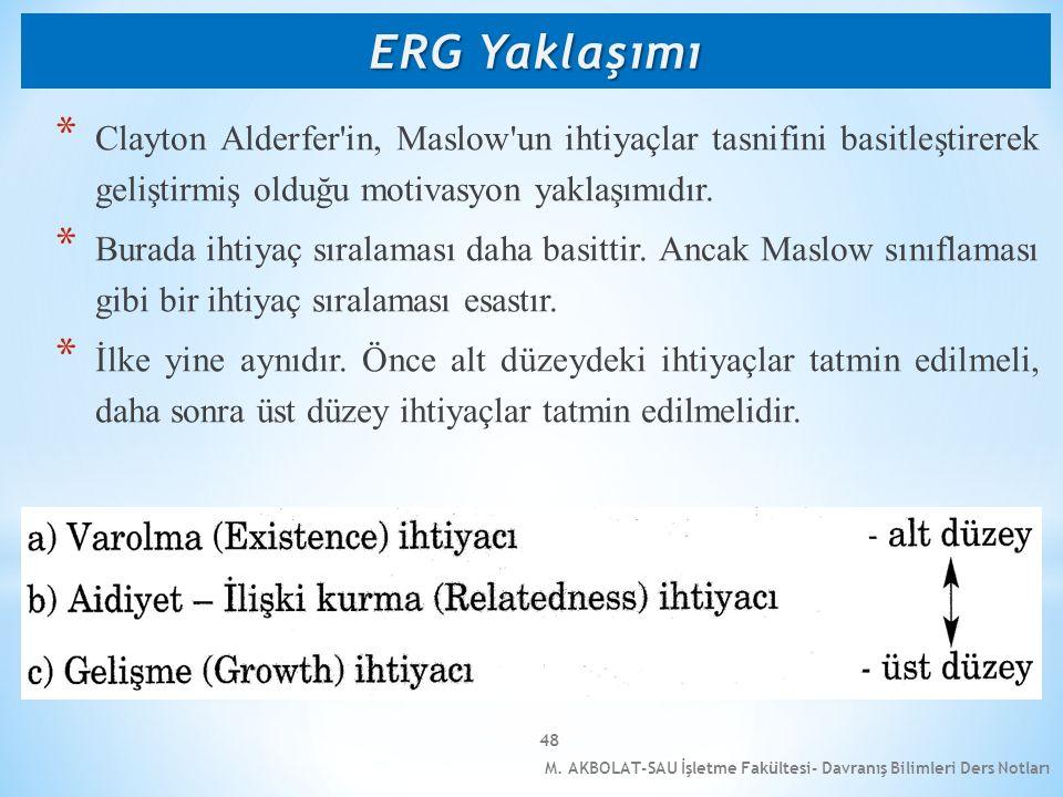 ERG Yaklaşımı Clayton Alderfer in, Maslow un ihtiyaçlar tasnifini basitleştirerek geliştirmiş olduğu motivasyon yaklaşımıdır.