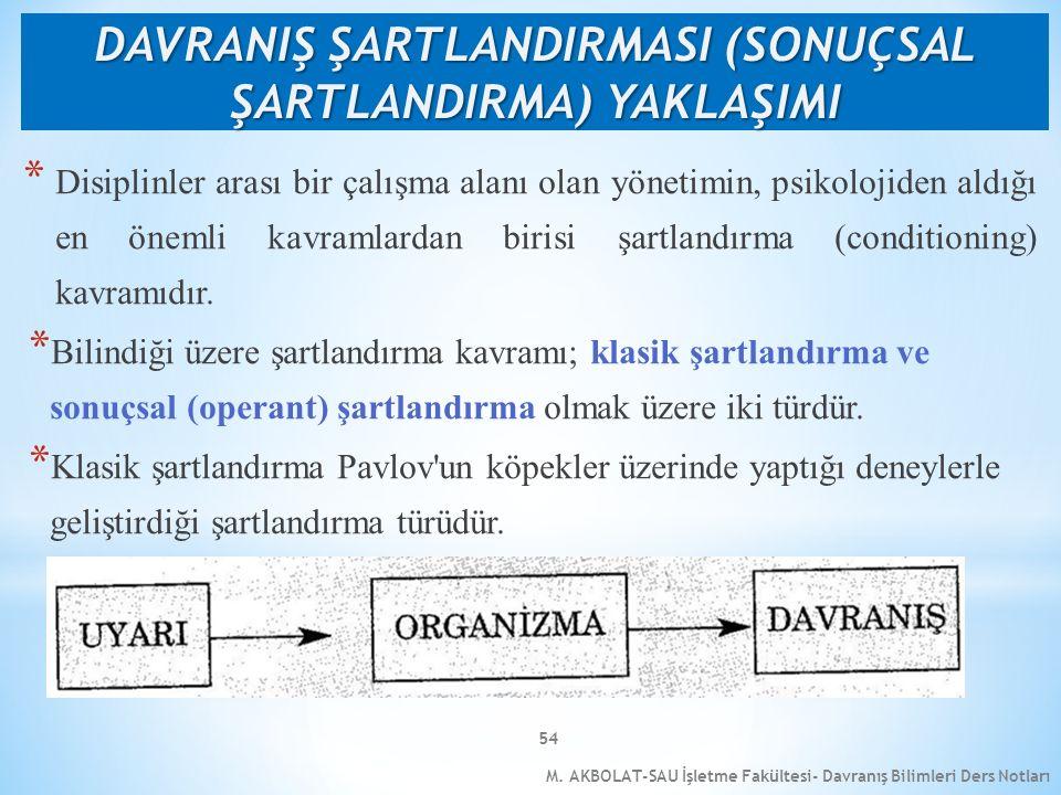 DAVRANIŞ ŞARTLANDIRMASI (SONUÇSAL ŞARTLANDIRMA) YAKLAŞIMI