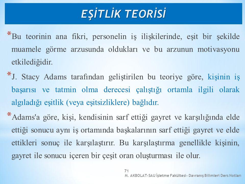 EŞİTLİK TEORİSİ