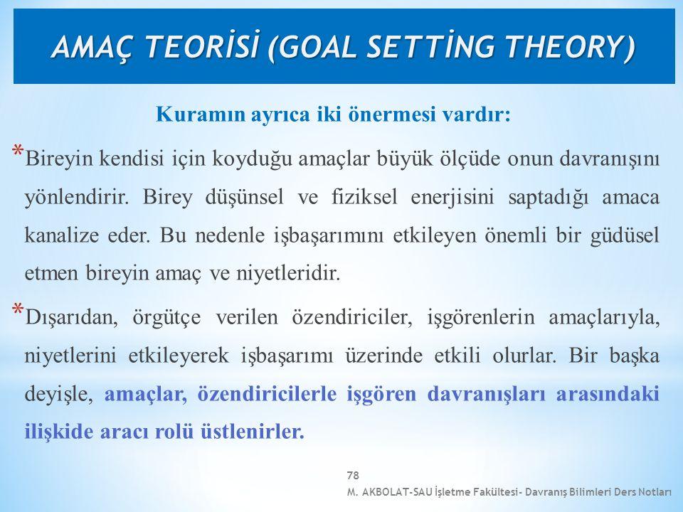 AMAÇ TEORİSİ (GOAL SETTİNG THEORY)