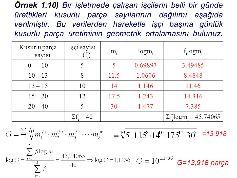 Örnek 1.10) Bir işletmede çalışan işçilerin belli bir günde ürettikleri kusurlu parça sayılarının dağılımı aşağıda verilmiştir. Bu verilerden hareketle işçi başına günlük kusurlu parça üretiminin geometrik ortalamasını bulunuz.
