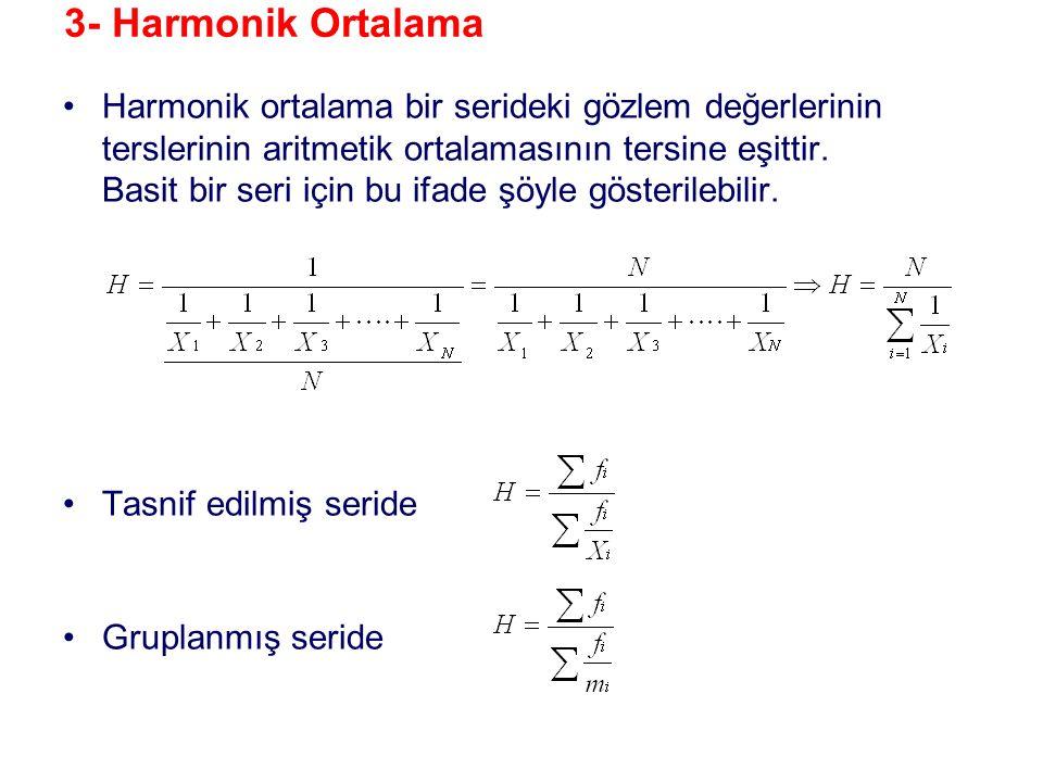 3- Harmonik Ortalama