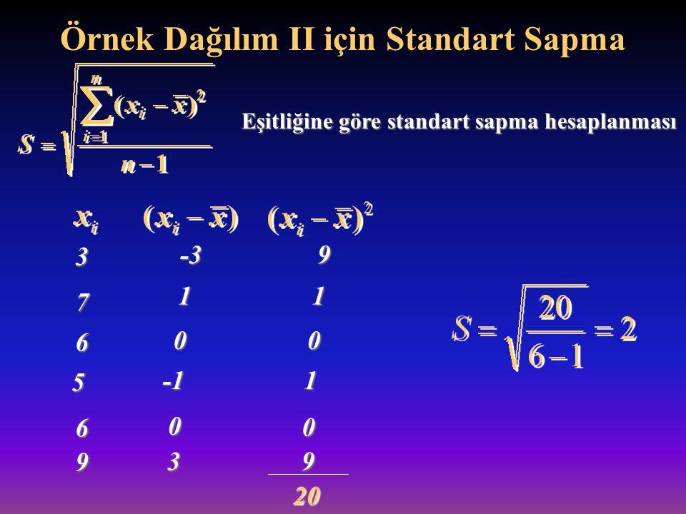 Örnek Dağılım II için Standart Sapma
